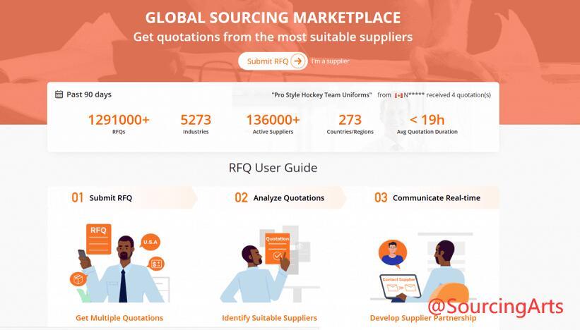 alibaba global sourcing marketplace