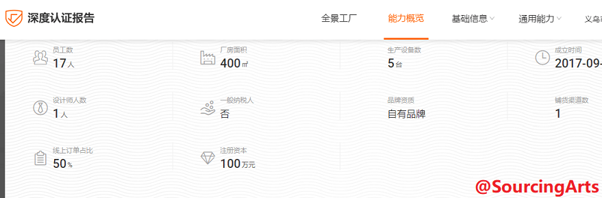 C:\运营\Blog\1688\压缩\1688 factory inspection.png1688 factory inspection