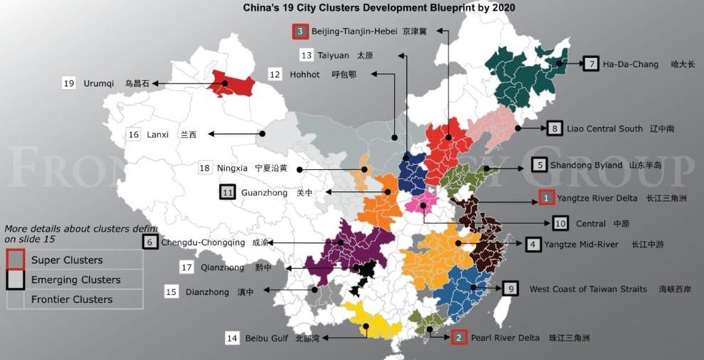 china industry clusters