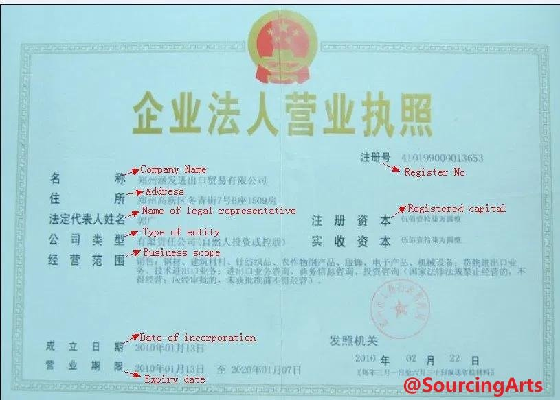 china supplier business license