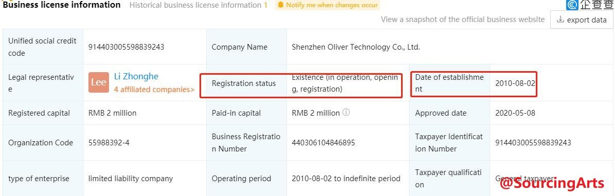 company business license information