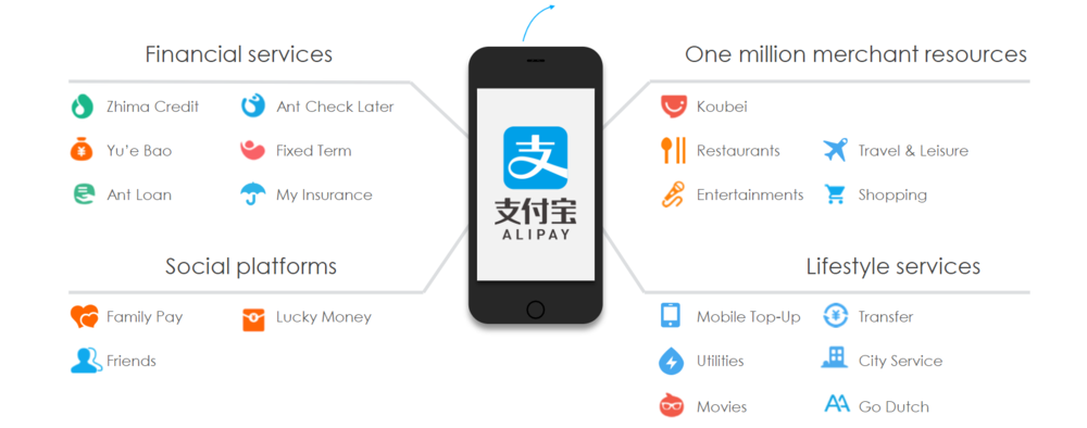 Is Alipay safe and legit